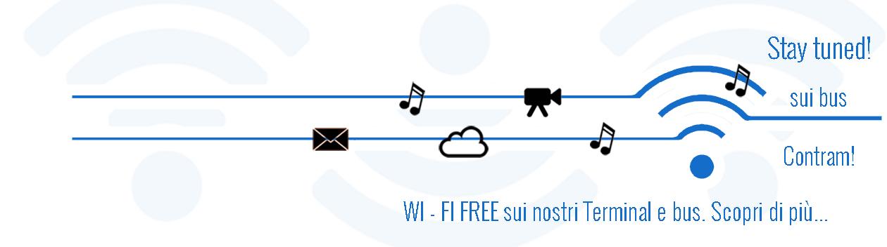 WIFI FREE sui bus Contram